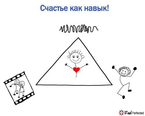 Счастье как навык